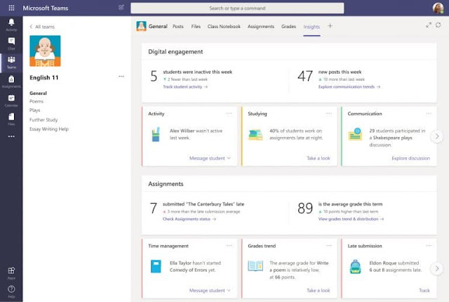 Microsoft Teams: How to use the application