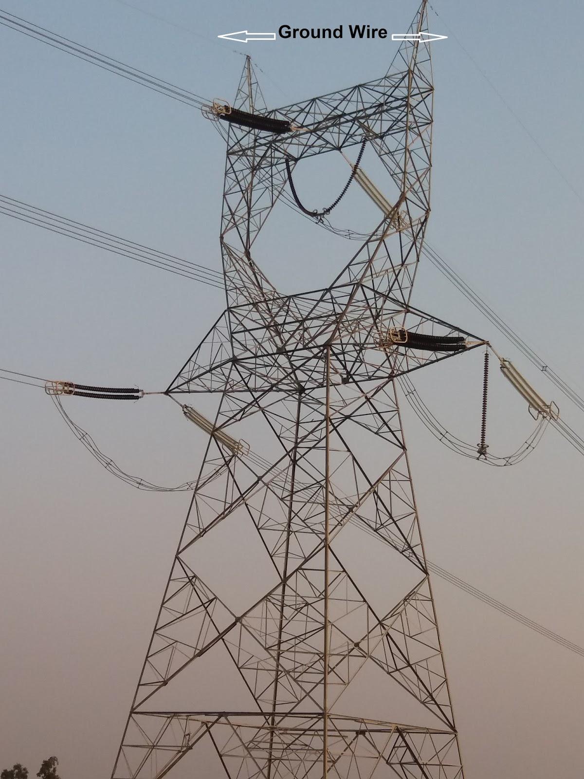 Power Transmission: Shielding method Protection of Transmission ...