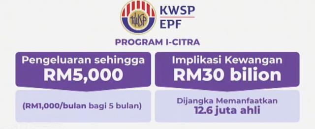 Cara permohonan dan tarikh pembayaran i-Citra kwsp  2021