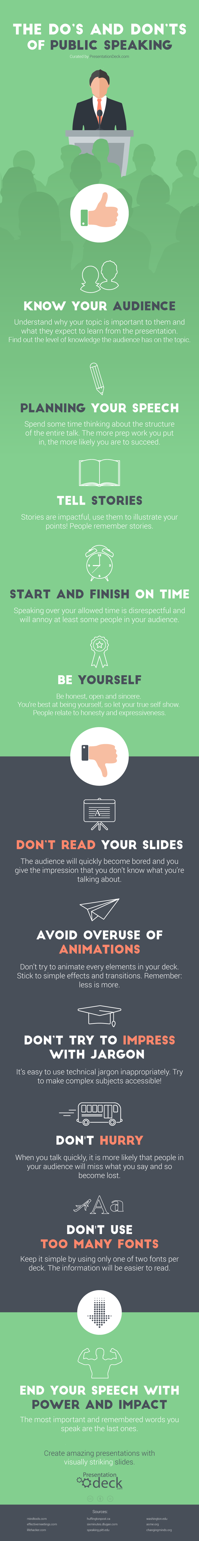 The do's and don'ts of public speaking #infographic