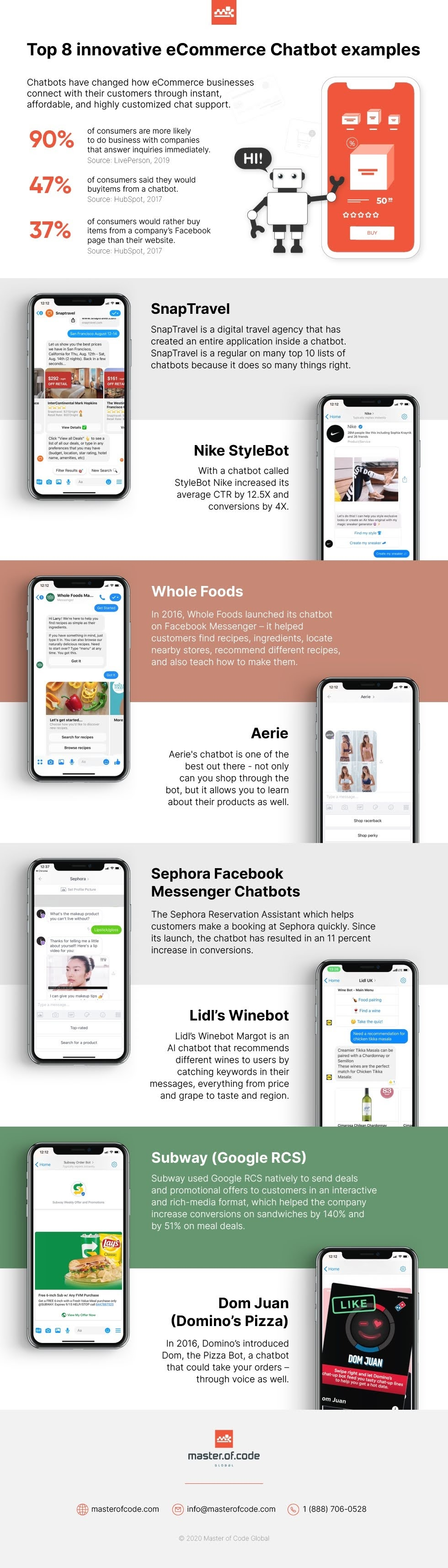 Top 8 Examples of Chatbots in the eCommerce Industry in 2020 #infographic