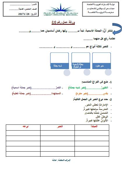 أوراق عمل قواعد لغة عربية محلولة صف سادس فصل أول لعام 1443