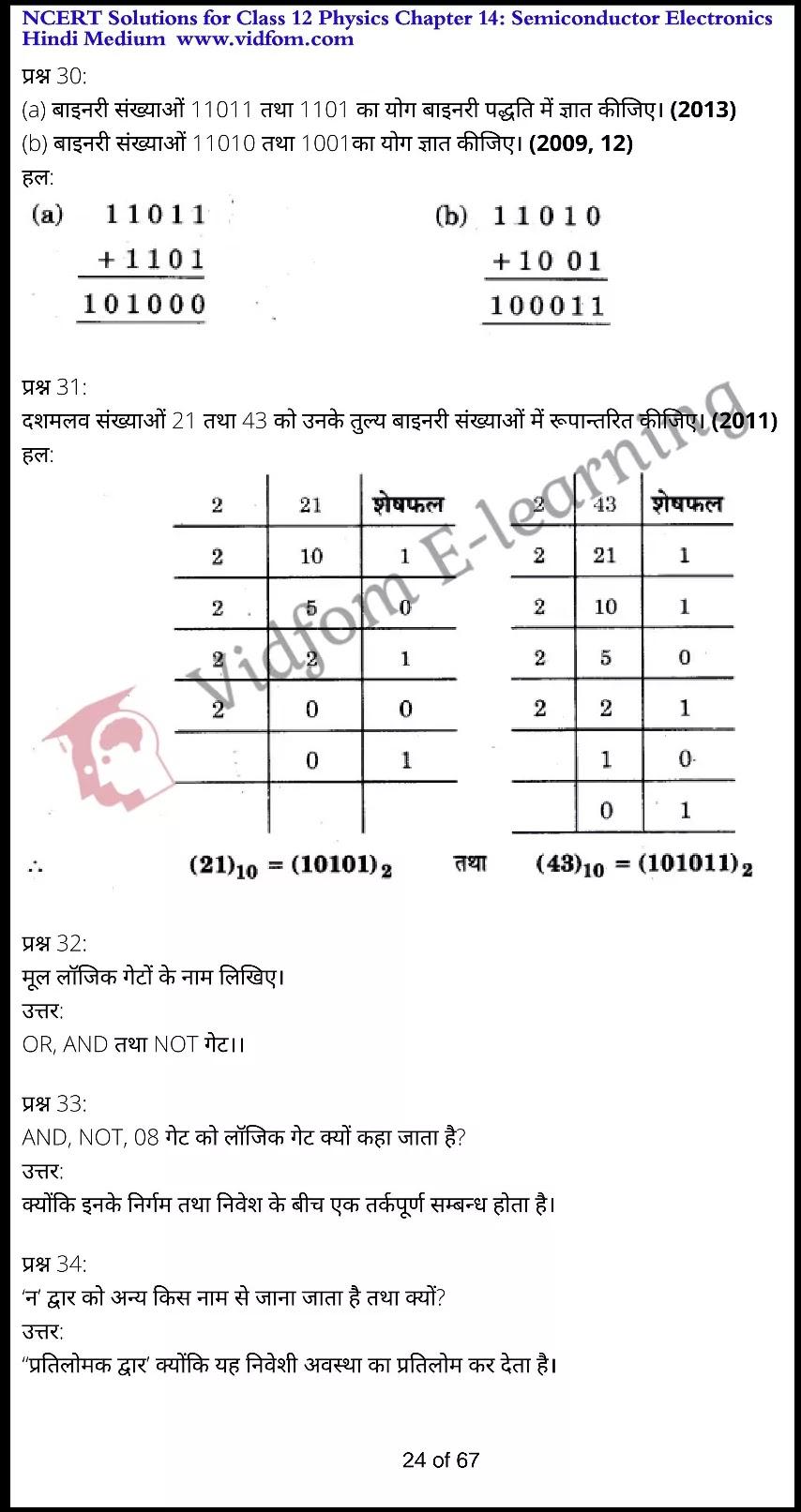 class 12 physics chapter 14 light hindi medium 24