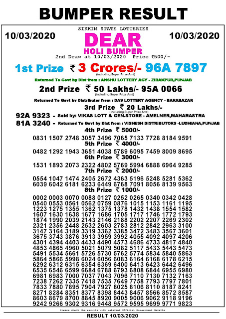 Sikkim State Lottery Dear Holi Bumper Result 07-03-2020 Lottery Sambad