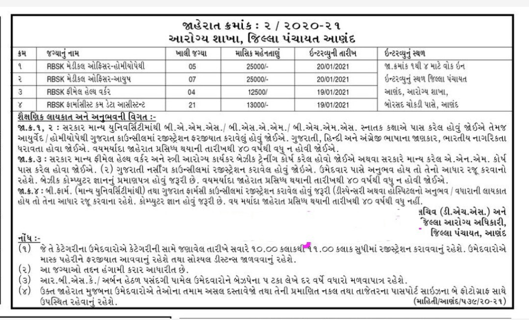 New Job 2021- District Panchayat Anand Recruitment 2021 (MO,FHW,PHARMACIST CUM DATA ASSISTANT)