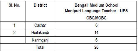 Bengali Medium School Manipuri Language Teacher - UPS