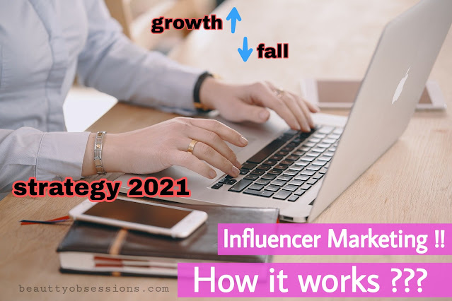 What is Influencer Marketing ? How does it work? My journey as an influencer..