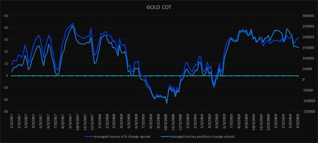 شراء الذهب ومخاطر التحوط. أهم العوامل الأساسية التي تشكل المحرك الرئيسي لسعر الذهب...6