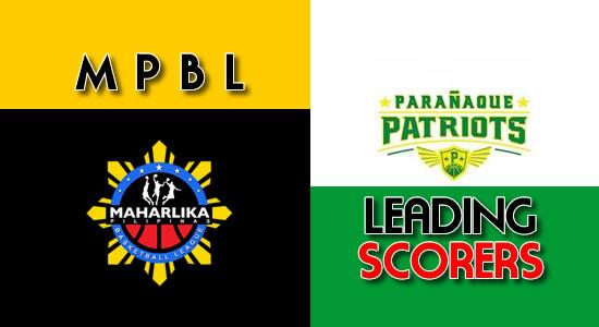 LIST: Scores per game Paranaque Patriots 2018 MPBL Anta Datu Cup