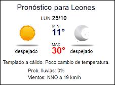 LUNES 25/10/2021
