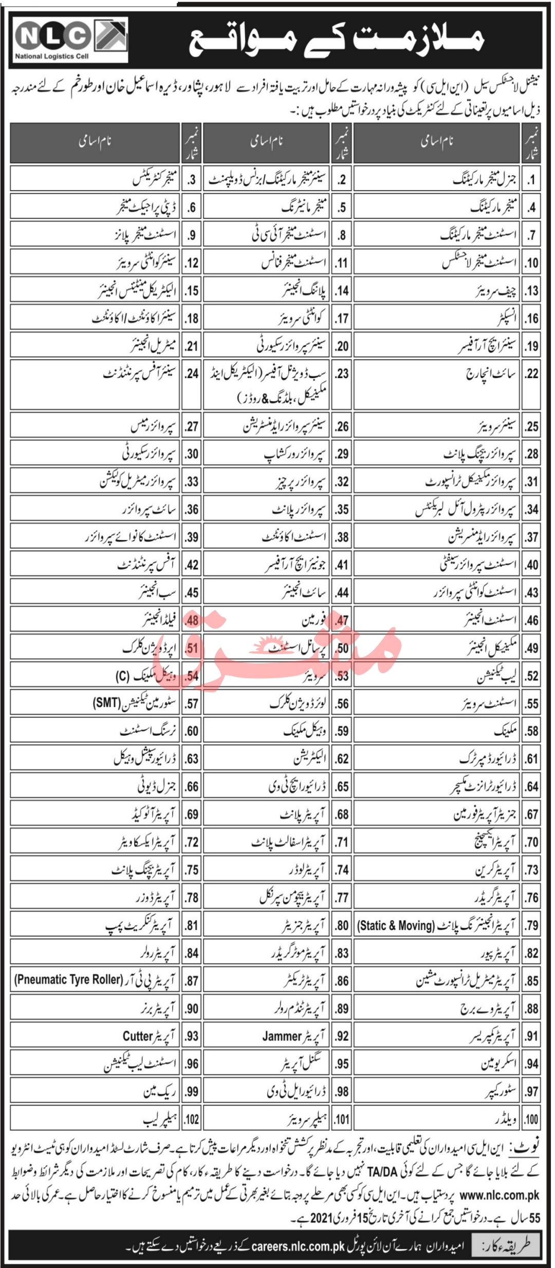 NLC Jobs 2021 Online Application Form - careers.nlc.com.pk - NLC Vacancies - NLC Job Vacancy - NLC Latest Jobs - National Logistic Cell Jobs - NLC Pakistan Jobs