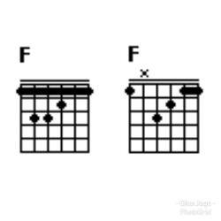 Chord gitar F mayor