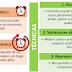 ACTIVIDAD 1. Análisis patrimonial de la empresa