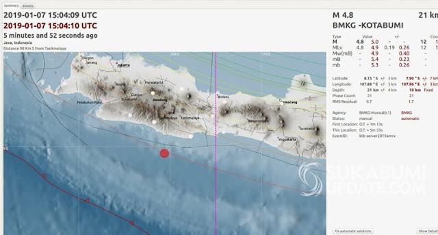 Gempa Magnitudo 4,8 Guncang Sukabumi