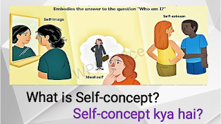 What is Self-concept? - Self-concept kya hai? - Types - Importance