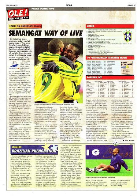 WORLD CUP 1998 BRASIL TEAM PROFILE
