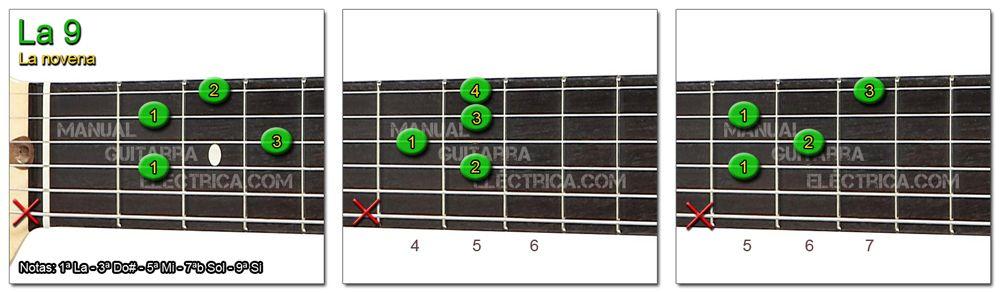 Acordes Guitarra La Novena - A 9