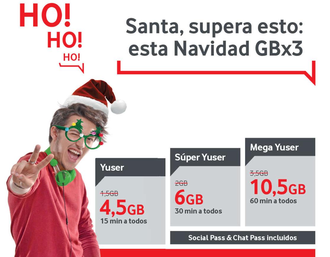 Vodafone promoción prepago GB
