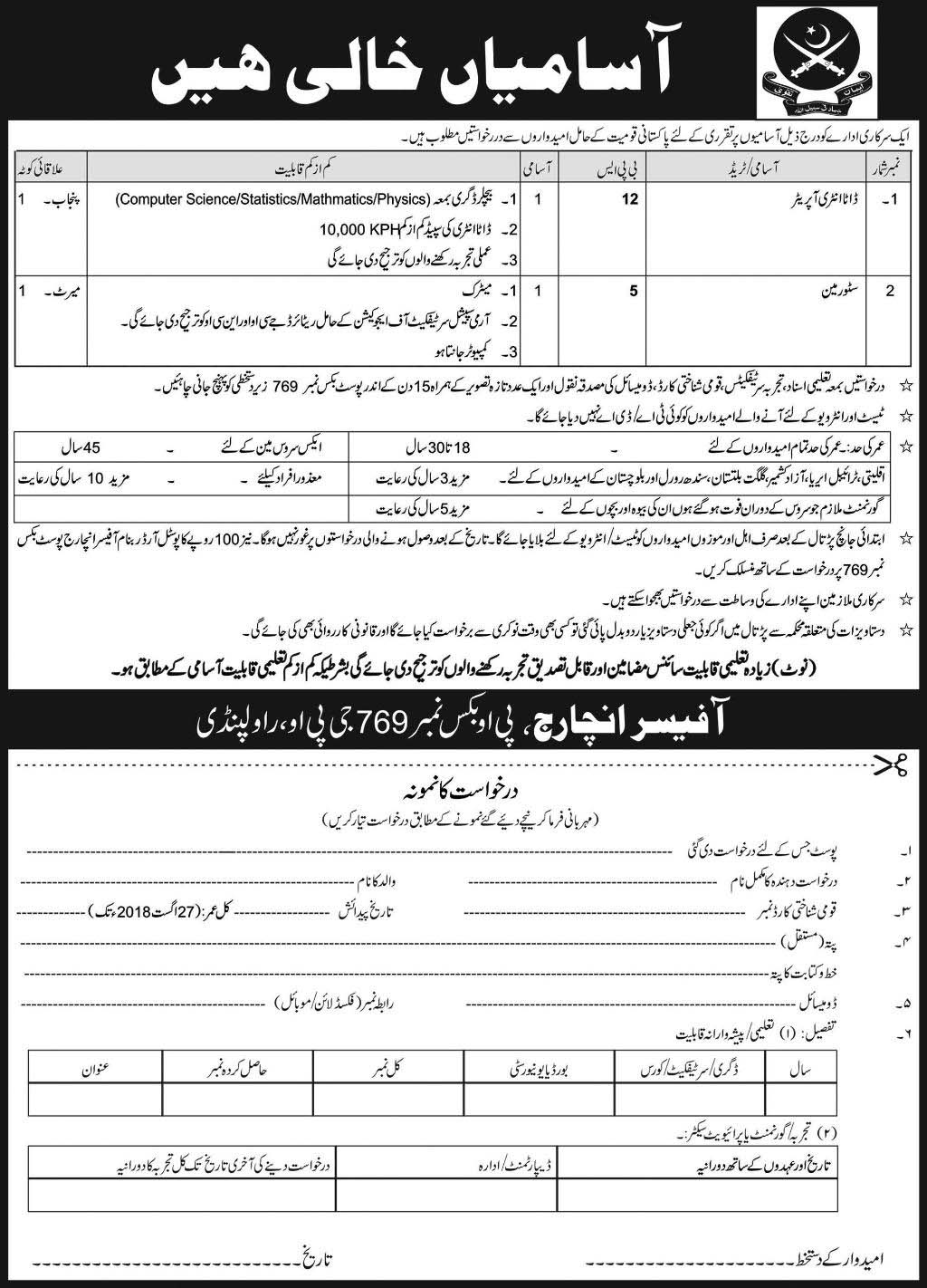 Vaccancies in Govt Organization Rawalpindi