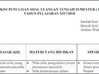 Kisi Kisi UTS PKn Kelas 6 Semester 1/ Ganjil KTSP
