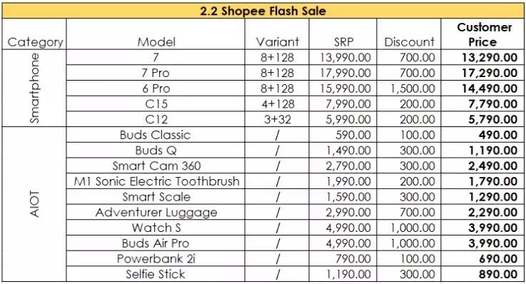 realme x Shopee 2.2 Flash Sale Price List