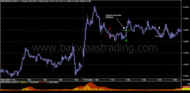 Day-Trading-Chart-HDFCBANK