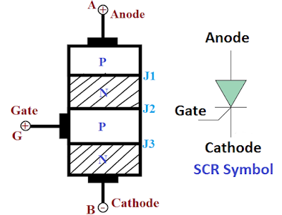 SCR symbol