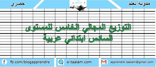 التوزيع المجالي الخامس للمستوى السادس ابتدائي عربية 2020/2021