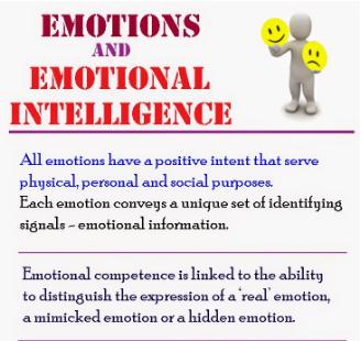 Image of Emotional Intelligence theory of Daniel Goleman's ,Concept of emotional intelligence,Origin of emotional intelligence,Characteristics of emotional skills