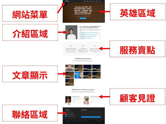 mato theme blogger template home page