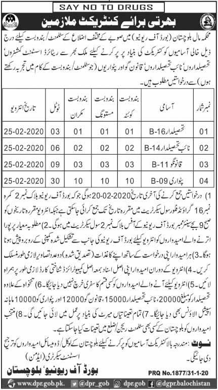 Board Of Revenue Balochistan Jobs