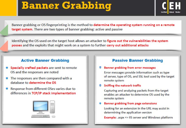 How To Banner Grabbing With Netcat