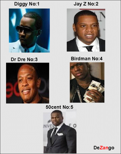 Forbes Five: Hip-Hop's Wealthiest Artists 2013
