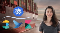 Logging in Kubernetes with EFK Stack | The Complete Guide
