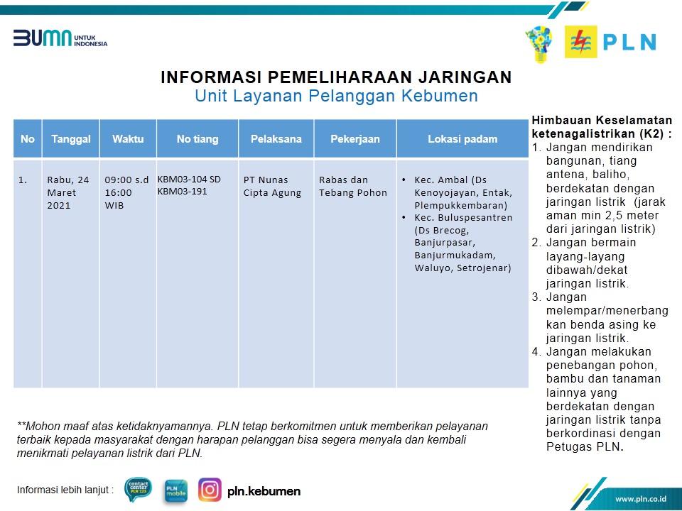 Berikut Jadwal Pemadaman Listrik di Kebumen Rabu 24 Maret 2021