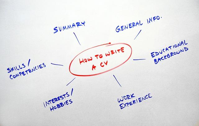Membuat CV atau Resume Berbahasa Inggris