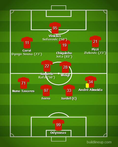 Marítimo vs Benfica - Liga NOS 2019/20