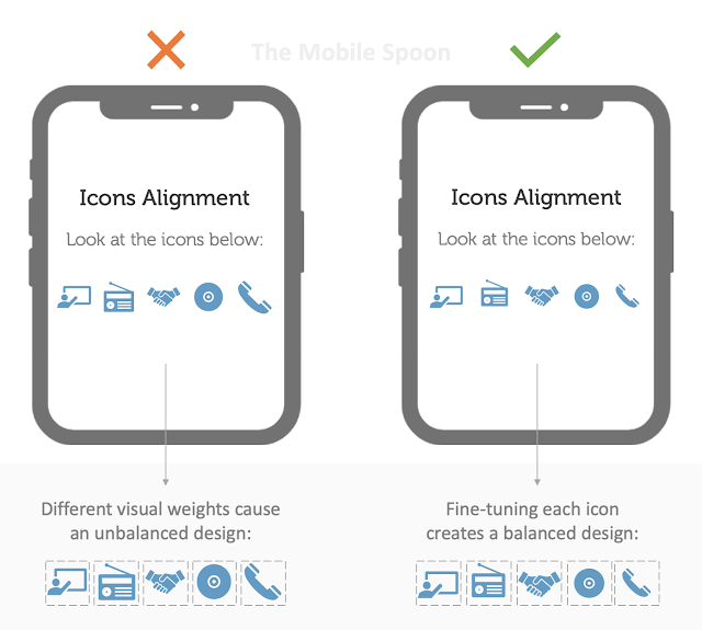 Visually distorted - different icons may require some manual fixes in order to create an optical alignment when placed side by side (the mobile spoon)