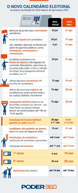 novo-calendario-eleitoral-2020-414x1024