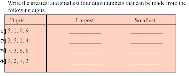 How to write the smallest and biggest number (www.naabadi.org)