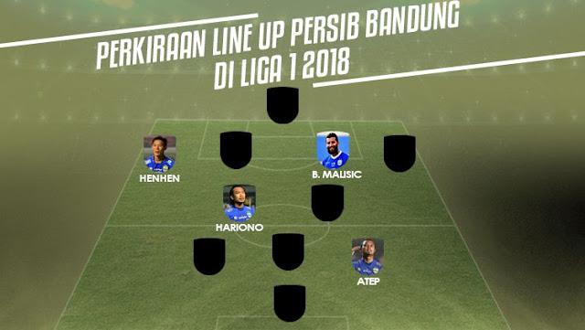 Ngeri, Ini Perkiraan Line-up Persib Bandung di Liga 1 2018