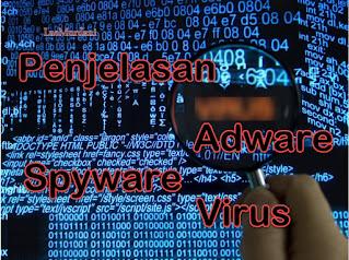 Penjelasan Adware, Spyware dan Virus