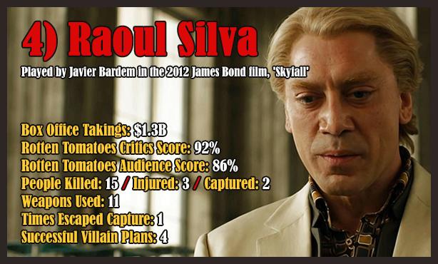 Raoul Silva