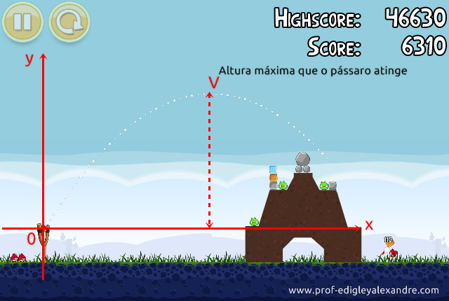 Descubra a Matemática por trás do Angry Birds