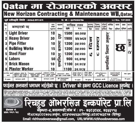 Jobs in Qatar for Nepali, Salary Rs 55,765