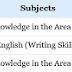 Download PDF for RBI grade b syllabus and Exam pattern 2021