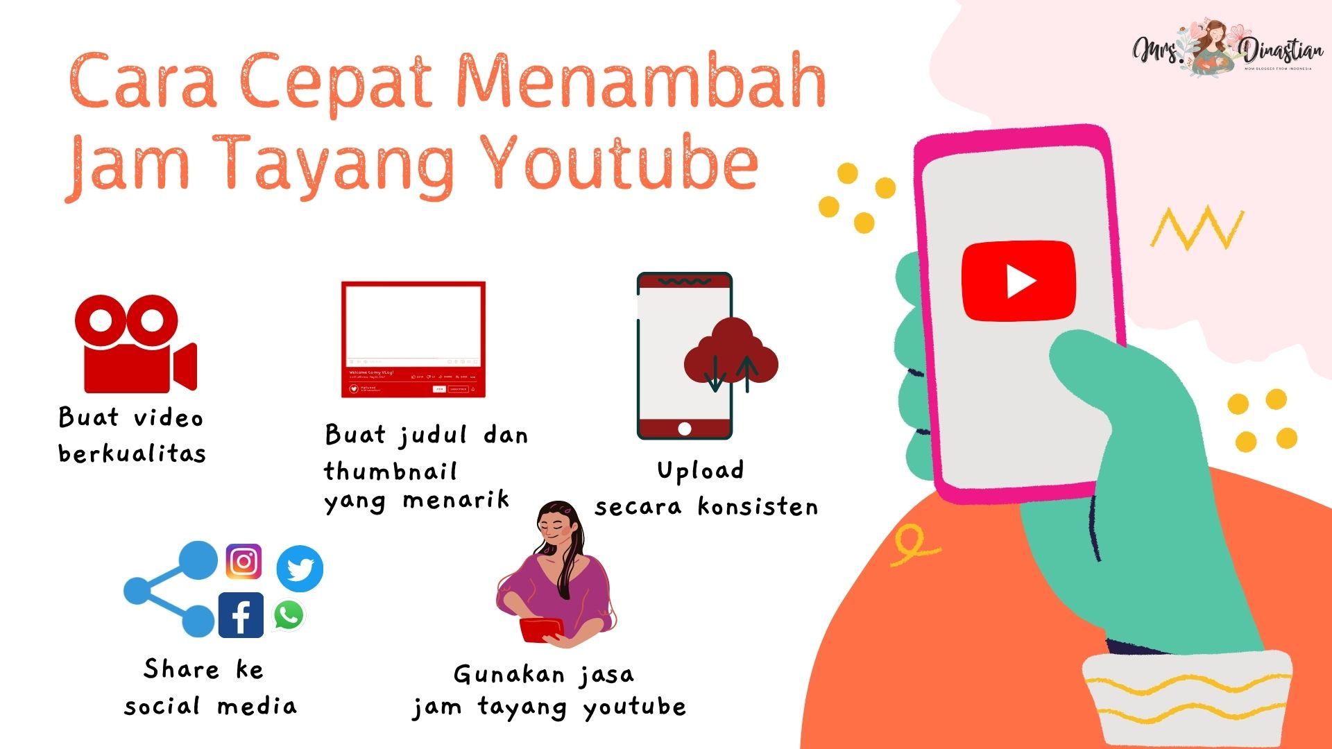 Cara Cepat Menambah Jam Tayang Youtube