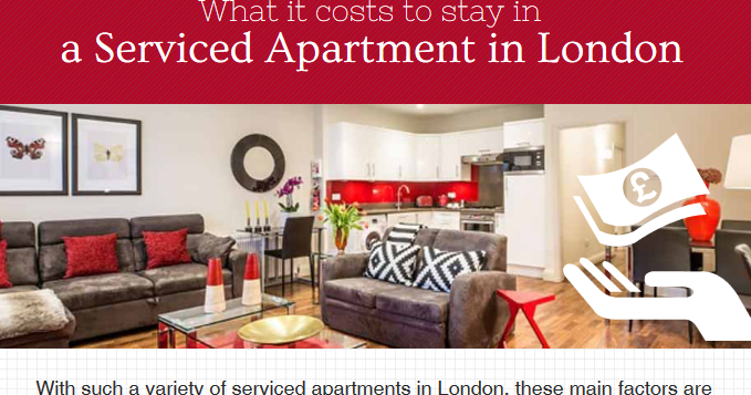 London serviced apartments: What it costs