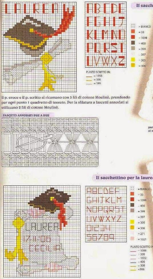 Graficos Punto De Cruz Gratis Graduacion Y Pergamino 13
