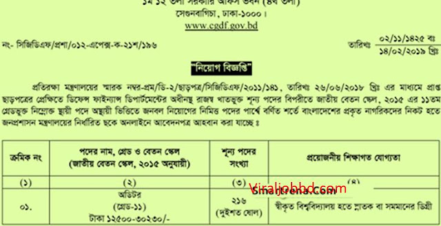 Controller General Defence Finance (CGDF) published New job 216 post